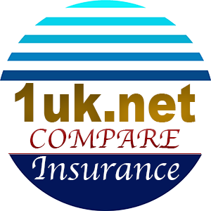 Travel Insurance Comparison Site